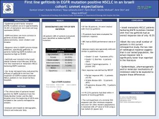 First line gefitinib in EGFR mutation positive NSCLC in an Israeli cohort: unmet expectations