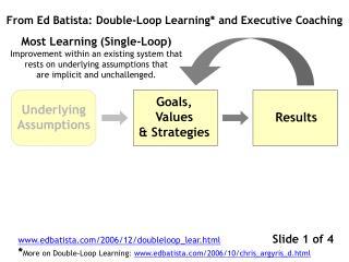 Goals, Values  Strategies