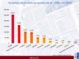 Évolution de la vente au numéro de la «PQN» en 2010