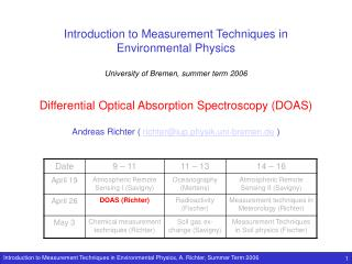 Introduction to Measurement Techniques in  Environmental Physics  University of Bremen, summer term 2006   Differential