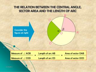 THE RELATION BETWEEN THE CENTRAL ANGLE, SECTOR AREA AND THE LENGTH OF ARC