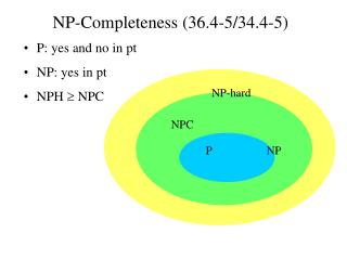 NP-Completeness (36.4-5/34.4-5)
