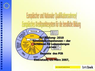 EU- Bildung- 2010 Schlüsselkompetenzen – der Schlüssel für Lebenslanges Lernen Enquete  des PIB