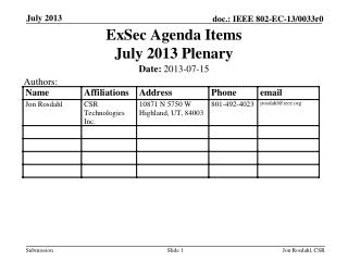 ExSec Agenda Items July 2013  Plenary