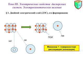 § 1. Двойной электрический слой (ДЭС), его формирование