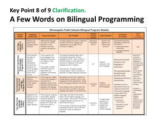 Key Point 8 of 9  Clarification.  A Few Words on Bilingual Programming