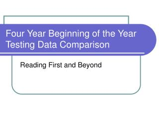 Four Year Beginning of the Year Testing Data Comparison