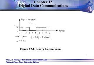 Chapter 12.  Digital Data Communications