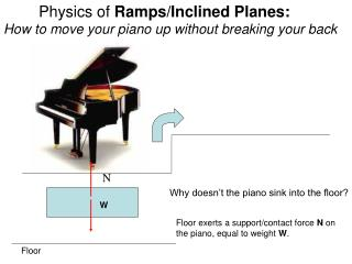 Physics of  Ramps/Inclined Planes: How to move your piano up without breaking your back
