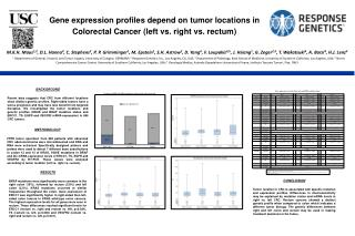 Gene expression profiles depend on tumor locations in