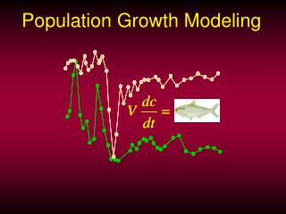 Population Growth Modeling
