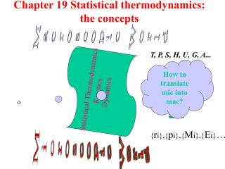 Chapter 19 Statistical thermodynamics:  the concepts