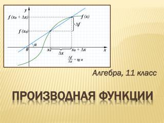Производная функции