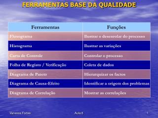 FERRAMENTAS BASE DA QUALIDADE