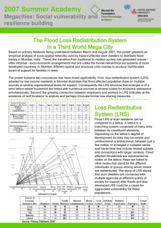 The Flood Loss Redistribution System  In a Third World Mega City