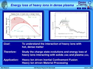 Energy loss of heavy ions in dense plasma