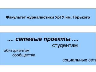 Факультет журналистики УрГУ им. Горького