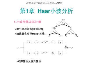 第 1 章   Haar 小波分析
