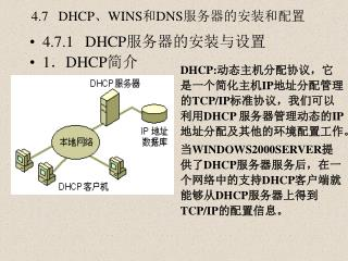 4.7   DHCP ? WINS ? DNS ?????????