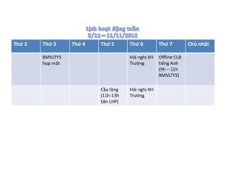 Lịch hoạt động tuần 5 /11  –  11/11/2012