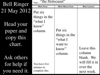 Bell Ringer 21 May 2012 Head your paper and copy this chart. Ask others for help if you need it.