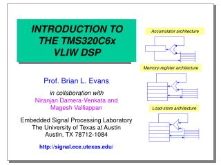 INTRODUCTION TO THE TMS320C6x VLIW DSP