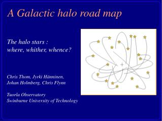 A Galactic halo road map