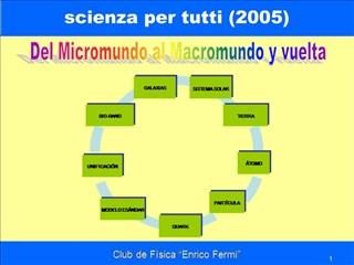 Scienza per tutti 2005