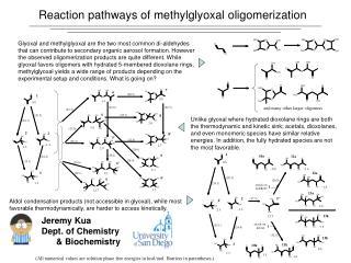 Reaction pathways of methylglyoxal oligomerization