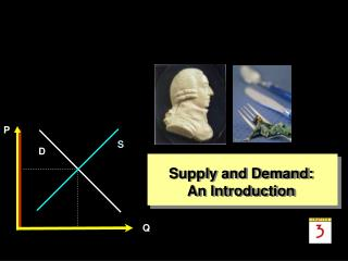 Supply and Demand: An Introduction