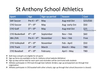 St Anthony School Athletics