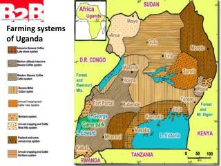 Farming  systems of Uganda