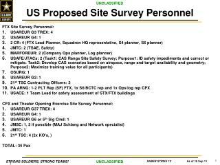 US Proposed Site Survey Personnel