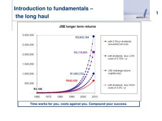 Introduction to fundamentals –   the long haul