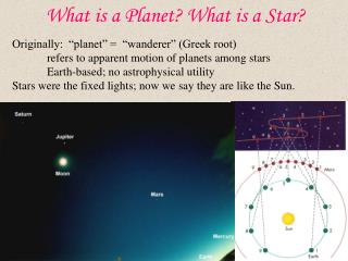 What is a Planet? What is a Star?