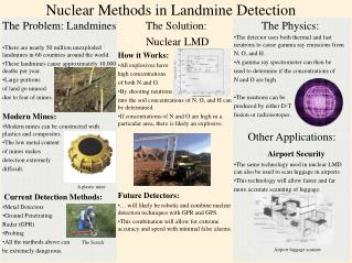 Nuclear Methods in Landmine Detection