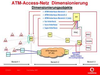 ATM-Access-Netz Dimensionierung