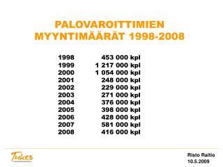 PALOVAROITTIMIEN MYYNTIM��R�T 1998-2008