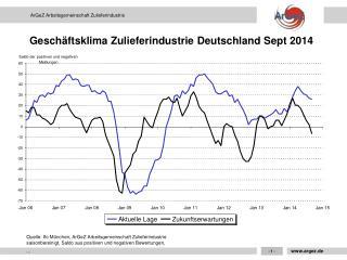 Geschäftsklima Zulieferindustrie  Deutschland Sept 2014