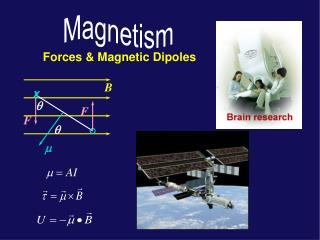 Forces & Magnetic Dipoles