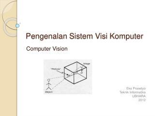 Pengenalan Sistem Visi Komputer