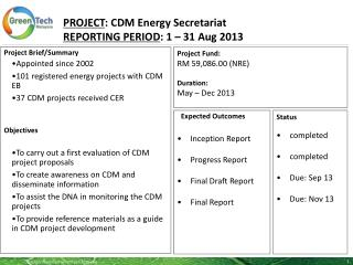 PROJECT : CDM Energy Secretariat  REPORTING PERIOD :  1 – 31 Aug 2013