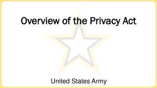Overview of the Privacy Act