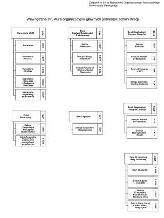 Sekcja Nowogrodzka  i Oczki