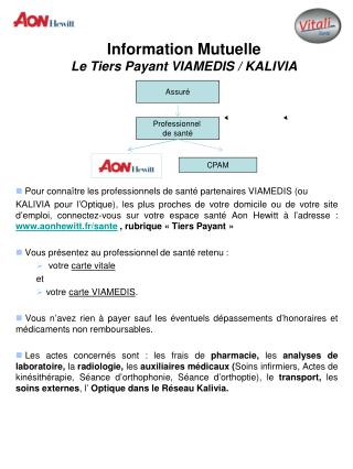 Information Mutuelle Le Tiers Payant VIAMEDIS / KALIVIA