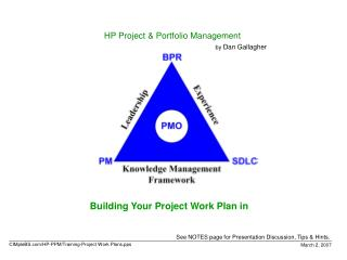 Building Your Project Work Plan in