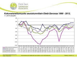Kokonaisnettomuutto seutukunnittain Etel�-Savossa 1990 -  2013,  1.1.2014  aluejako