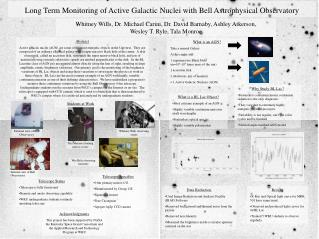 Long Term Monitoring of Active Galactic Nuclei with Bell Astrophysical Observatory