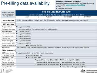 PRE-FILLING REPORT 2010