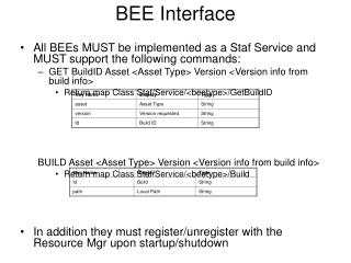 BEE Interface